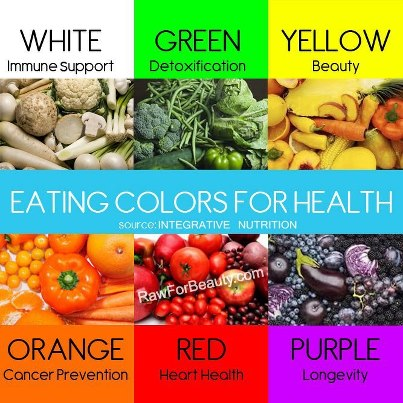Colors for health